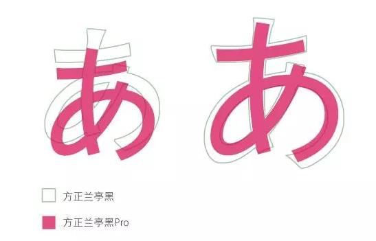 方正兰亭黑Pro系列